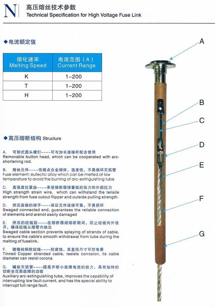 Kb Ku Ks Type Fuse Link High Voltage Fuse Link Cut Out