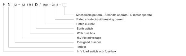 Fn12 12 series ac hv vacuum load switch china zhiguang fuse types type and meaning technical parameter and performancesplease see the table publicscrutiny Gallery